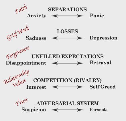 emotional_continua_3